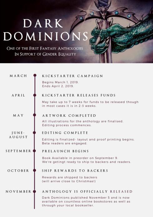 Dark Dominions Timeline